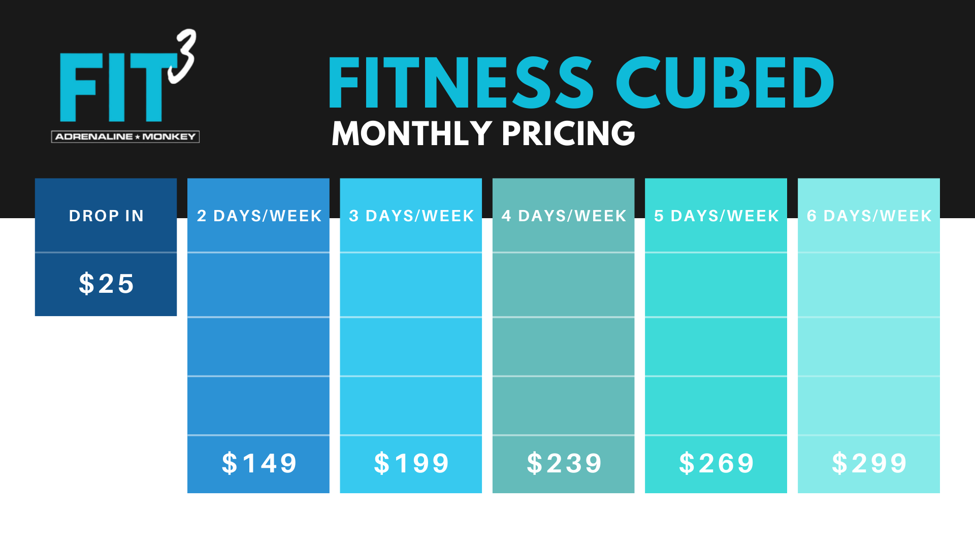 Personal Training Monthly Pricing